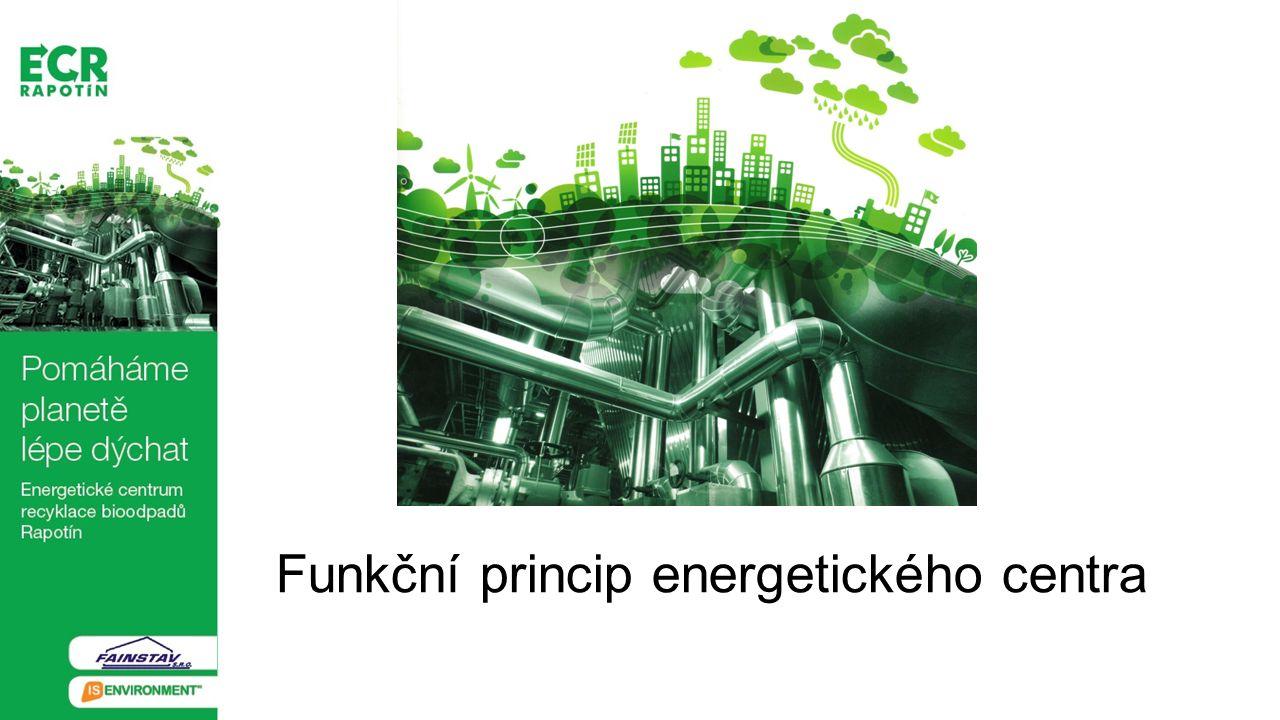 Funkční princip energetického centra
