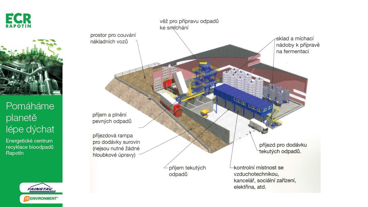 Odpady zpracovávané v energetickém centru Zpracovávané materiály mohou být v tekuté i tuhé konzistenci včetně příměsí nežádoucích látek (obaly, nečistoty apod.).