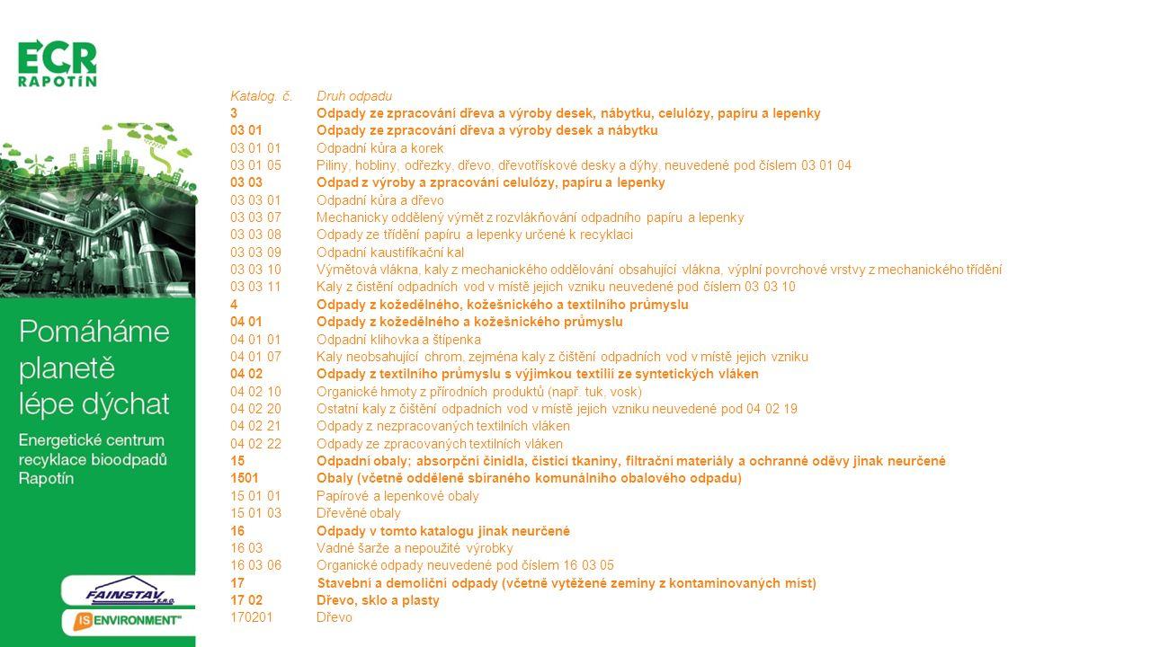 Katalog. č.Druh odpadu 3Odpady ze zpracování dřeva a výroby desek, nábytku, celulózy, papíru a lepenky 03 01Odpady ze zpracování dřeva a výroby desek