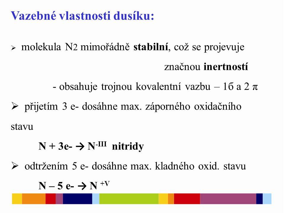 Vazebné vlastnosti dusíku:  molekula N 2 mimořádně stabilní, což se projevuje značnou inertností - obsahuje trojnou kovalentní vazbu – 1б a 2 π  přijetím 3 e- dosáhne max.