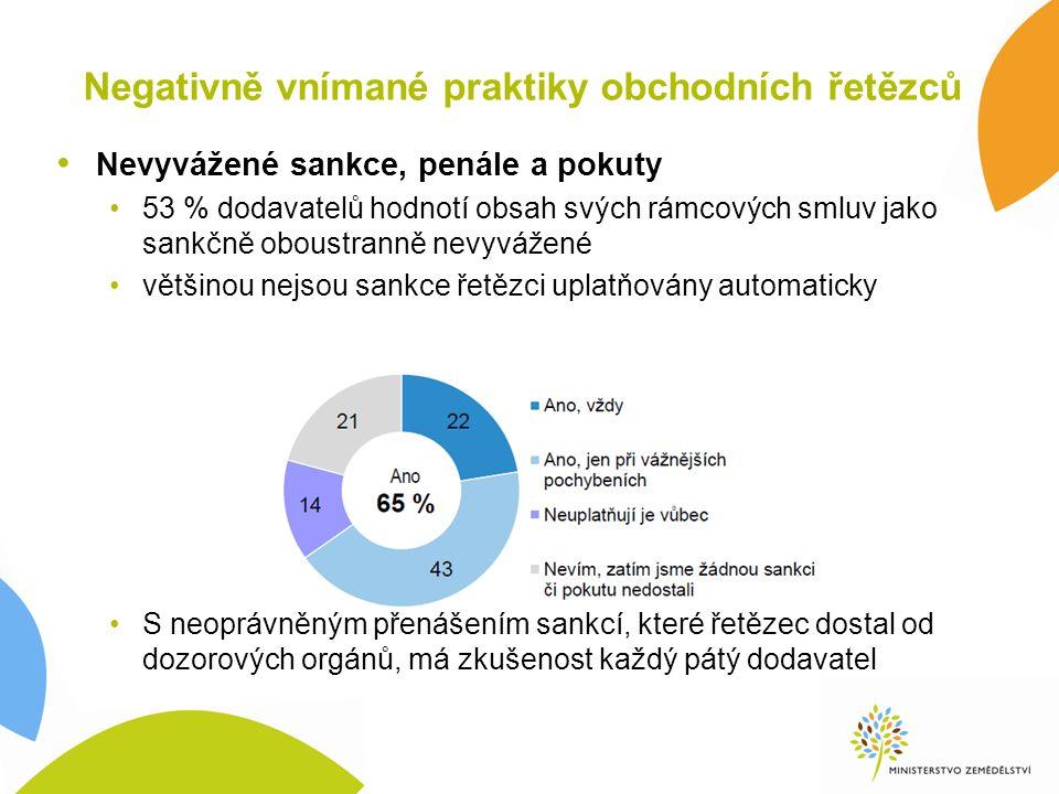 Negativně vnímané praktiky obchodních řetězců Nevyvážené sankce, penále a pokuty 53 % dodavatelů hodnotí obsah svých rámcových smluv jako sankčně obou