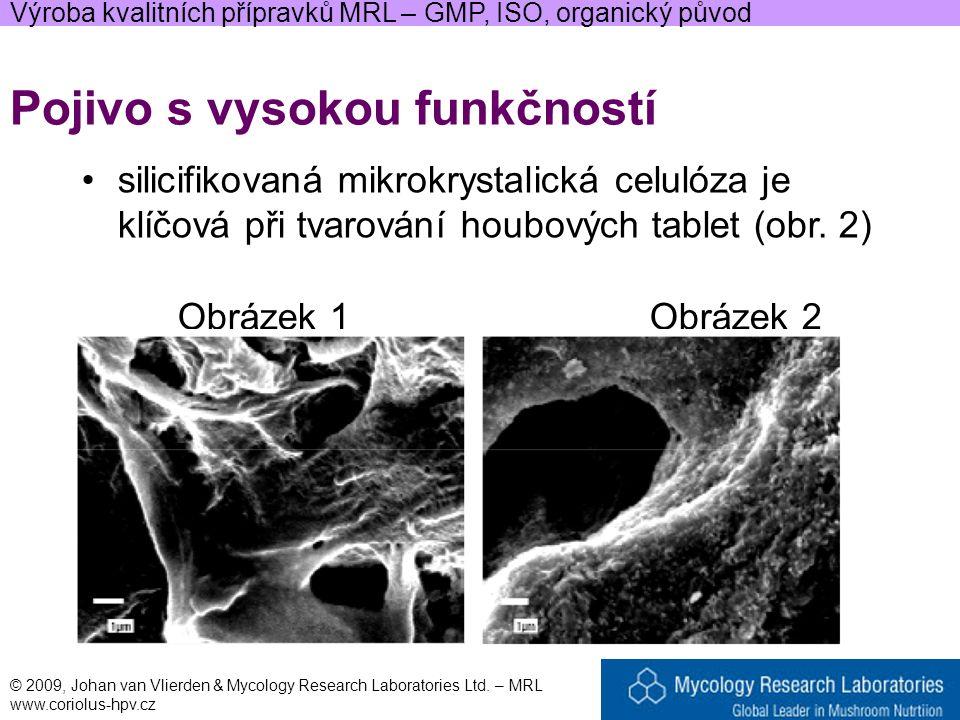 Výroba kvalitních přípravků MRL – GMP, ISO, organický původ Pojivo s vysokou funkčností silicifikovaná mikrokrystalická celulóza je klíčová při tvarování houbových tablet (obr.