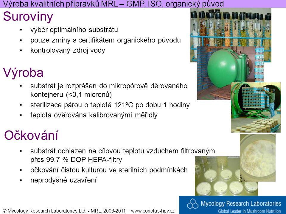Suroviny výběr optimálního substrátu pouze zrniny s certifikátem organického původu kontrolovaný zdroj vody substrát je rozprášen do mikropórově děrovaného kontejneru (<0,1 micronů) sterilizace párou o teplotě 121ºC po dobu 1 hodiny teplota ověřována kalibrovanými měřidly substrát ochlazen na cílovou teplotu vzduchem filtrovaným přes 99,7 % DOP HEPA-filtry očkování čistou kulturou ve sterilních podmínkách neprodyšné uzavření Výroba kvalitních přípravků MRL – GMP, ISO, organický původ Výroba Očkování © Mycology Research Laboratories Ltd.