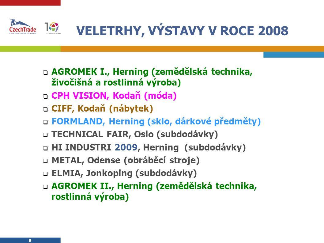 8 8 VELETRHY, VÝSTAVY V ROCE 2008  AGROMEK I., Herning (zemědělská technika, živočišná a rostlinná výroba)  CPH VISION, Kodaň (móda)  CIFF, Kodaň (nábytek)  FORMLAND, Herning (sklo, dárkové předměty)  TECHNICAL FAIR, Oslo (subdodávky)  HI INDUSTRI 2009, Herning (subdodávky)  METAL, Odense (obráběcí stroje)  ELMIA, Jonkoping (subdodávky)  AGROMEK II., Herning (zemědělská technika, rostlinná výroba)