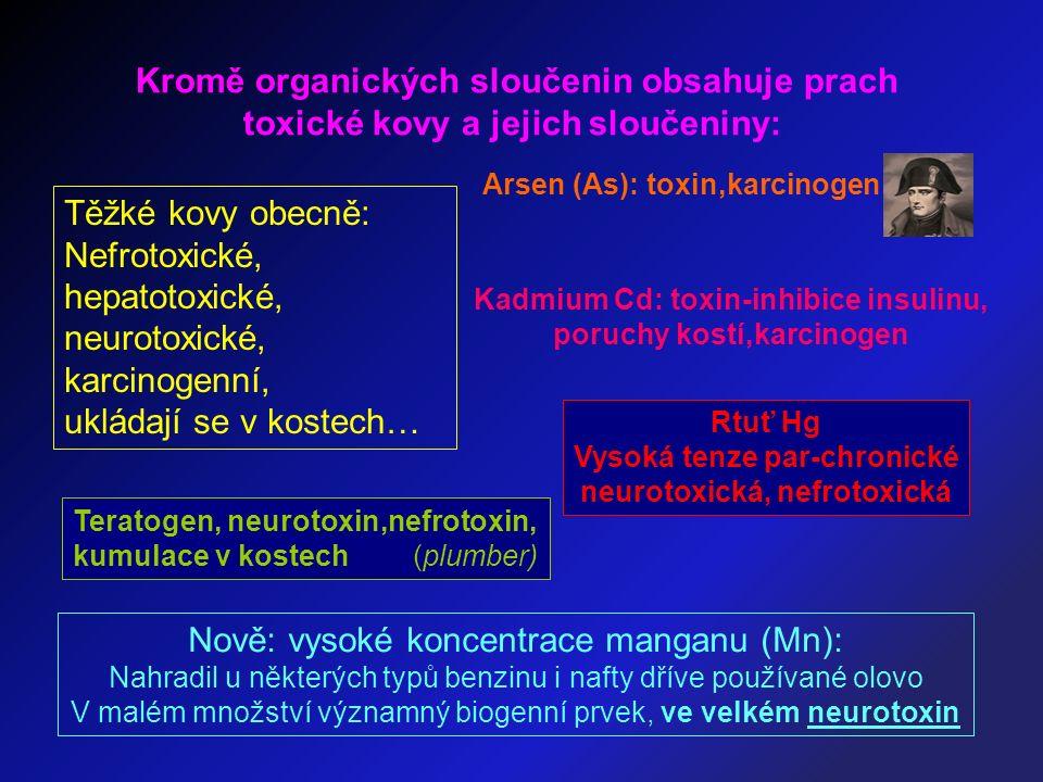 Kromě organických sloučenin obsahuje prach toxické kovy a jejich sloučeniny: Arsen (As): toxin,karcinogen Těžké kovy obecně: Nefrotoxické, hepatotoxické, neurotoxické, karcinogenní, ukládají se v kostech… Kadmium Cd: toxin-inhibice insulinu, poruchy kostí,karcinogen Rtuť Hg Vysoká tenze par-chronické neurotoxická, nefrotoxická Teratogen, neurotoxin,nefrotoxin, kumulace v kostech (plumber) Nově: vysoké koncentrace manganu (Mn): Nahradil u některých typů benzinu i nafty dříve používané olovo V malém množství významný biogenní prvek, ve velkém neurotoxin