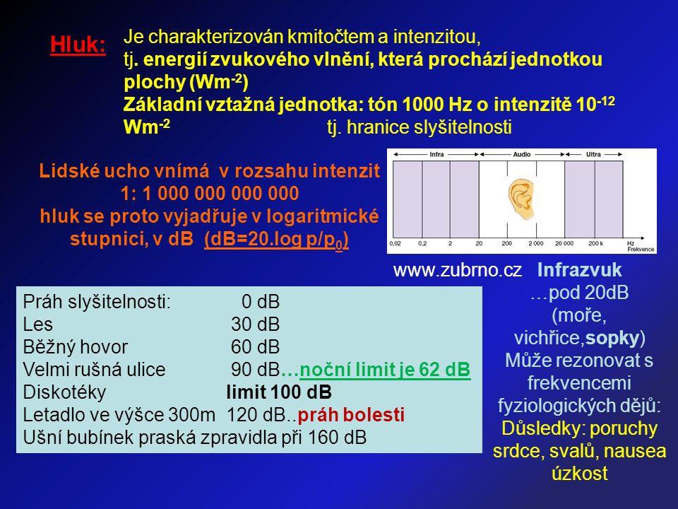 Hluk: Je charakterizován kmitočtem a intenzitou, tj. energií zvukového vlnění, která prochází jednotkou plochy (Wm -2 ) Základní vztažná jednotka: tón