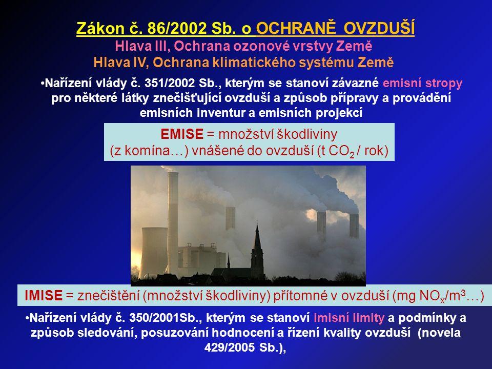 Zákon č. 86/2002 Sb. o OCHRANĚ OVZDUŠÍ Nařízení vlády č. 350/2001Sb., kterým se stanoví imisní limity a podmínky a způsob sledování, posuzování hodnoc