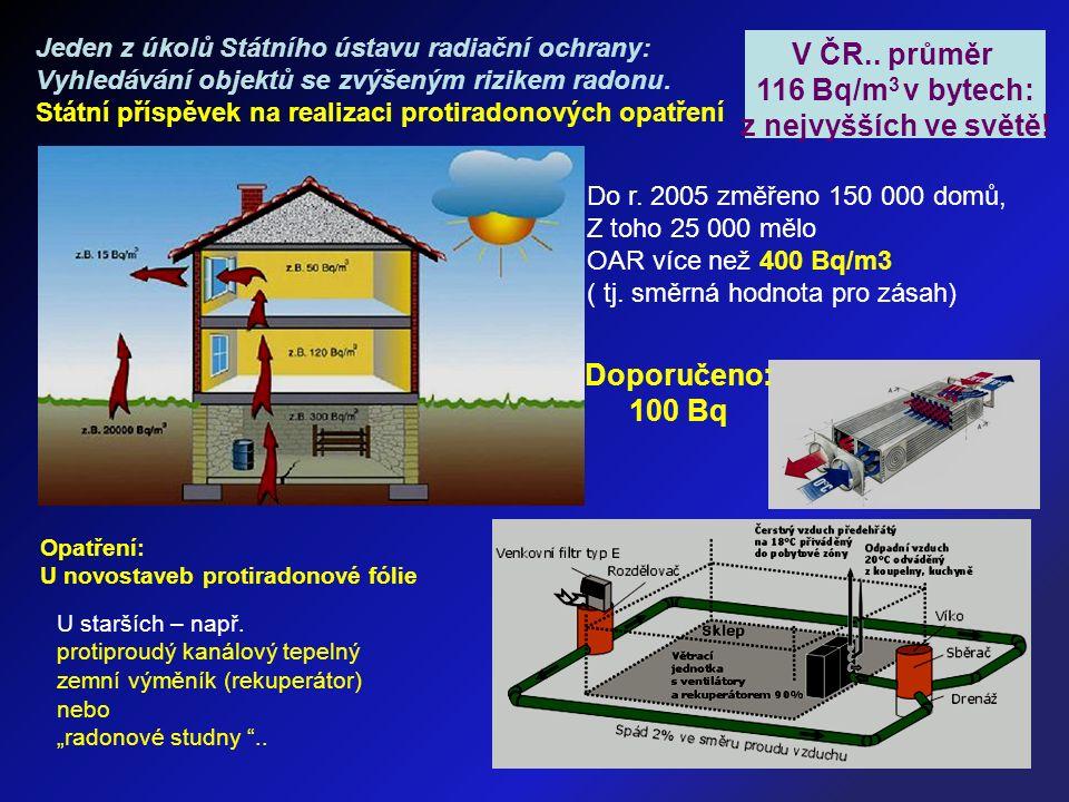 Jeden z úkolů Státního ústavu radiační ochrany: Vyhledávání objektů se zvýšeným rizikem radonu. Státní příspěvek na realizaci protiradonových opatření