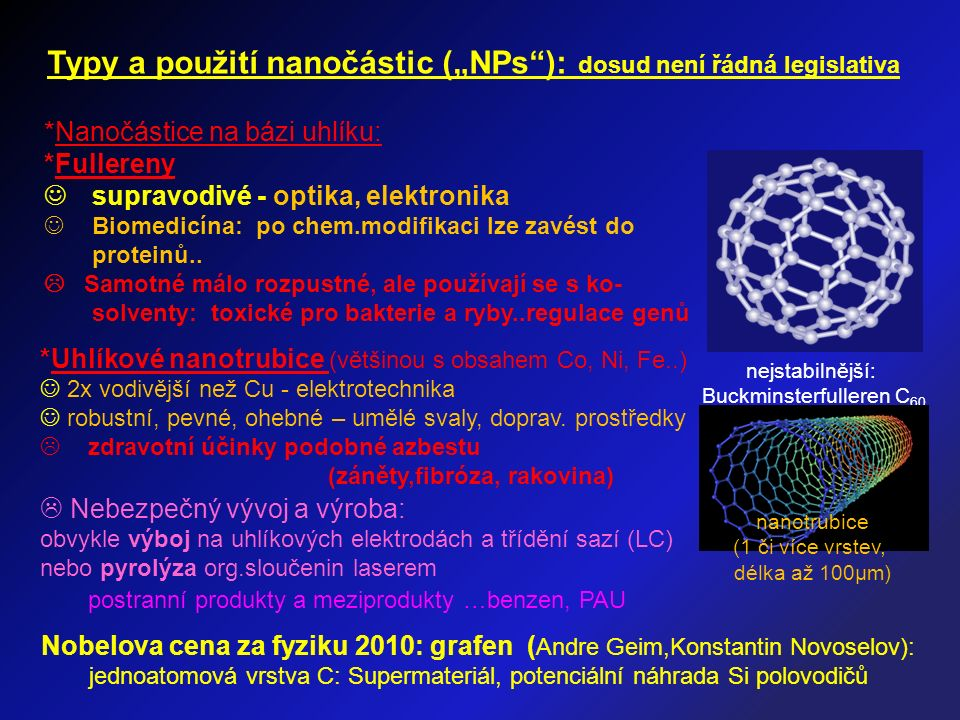 """Typy a použití nanočástic (""""NPs ): dosud není řádná legislativa *Nanočástice na bázi uhlíku: *Fullereny supravodivé - optika, elektronika Biomedicína: po chem.modifikaci lze zavést do proteinů.."""