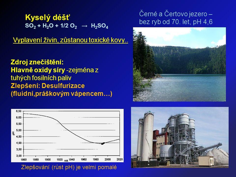 Vyplavení živin, zůstanou toxické kovy.. Zdroj znečištění: Hlavně oxidy síry -zejména z tuhých fosilních paliv Zlepšení: Desulfurizace (fluidní,práško