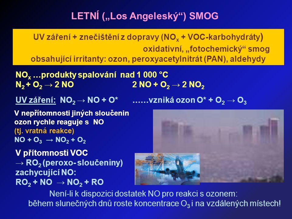 """UV záření + znečištění z dopravy (NO x + VOC-karbohydráty ) oxidativní, """"fotochemický smog obsahující irritanty: ozon, peroxyacetylnitrát (PAN), aldehydy NO x …produkty spalování nad 1 000 °C N 2 + O 2 → 2 NO2 NO + O 2 → 2 NO 2 UV záření: NO 2 → NO + O*……vzniká ozon O* + O 2 → O 3 V nepřítomnosti jiných sloučenin ozon rychle reaguje s NO (tj."""