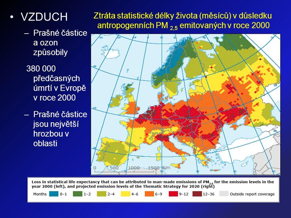 VZDUCH –Prašné částice a ozon způsobily 380 000 předčasných úmrtí v Evropě v roce 2000 –Prašné částice jsou největší hrozbou v oblasti Ztráta statistické délky života (měsíců) v důsledku antropogenních PM 2,5 emitovaných v roce 2000