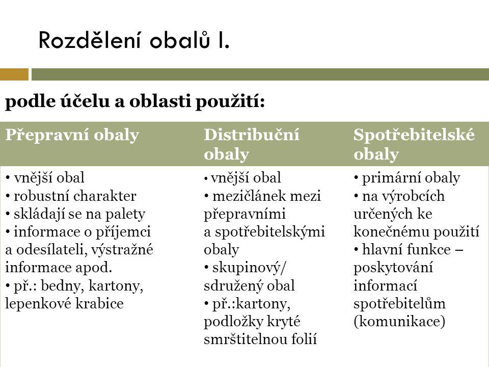 Rozdělení obalů II.