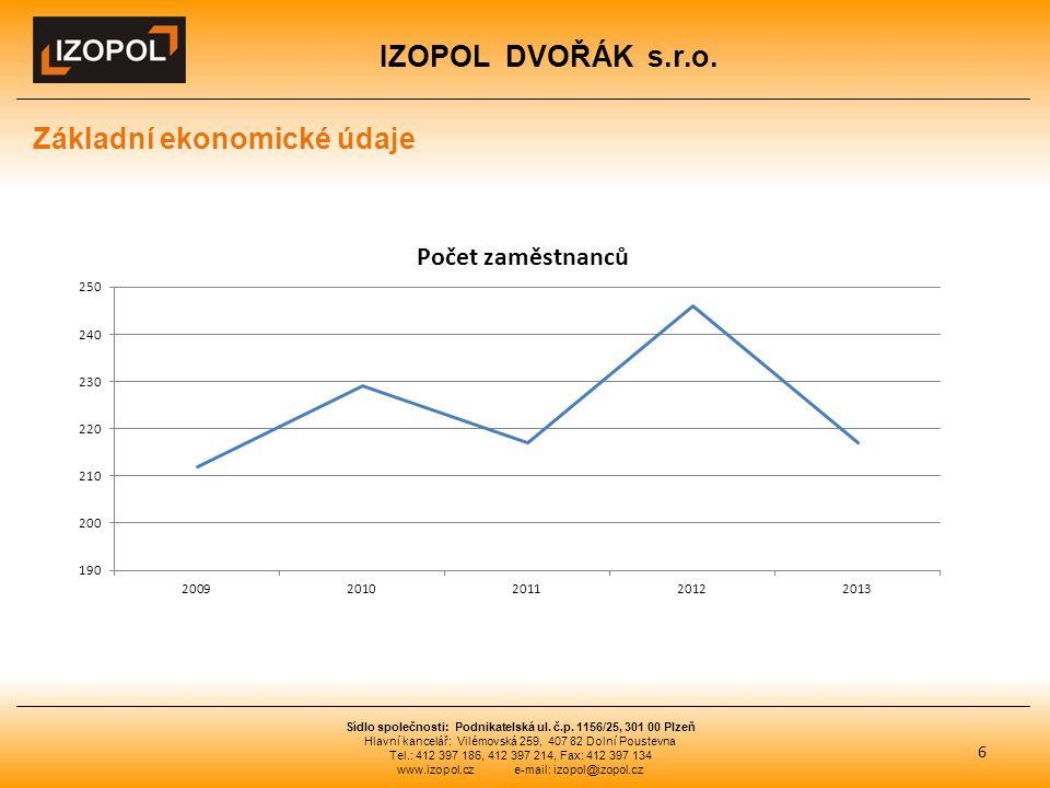IZOPOL DVOŘÁK s.r.o. 6 Sídlo společnosti: Podnikatelská ul.