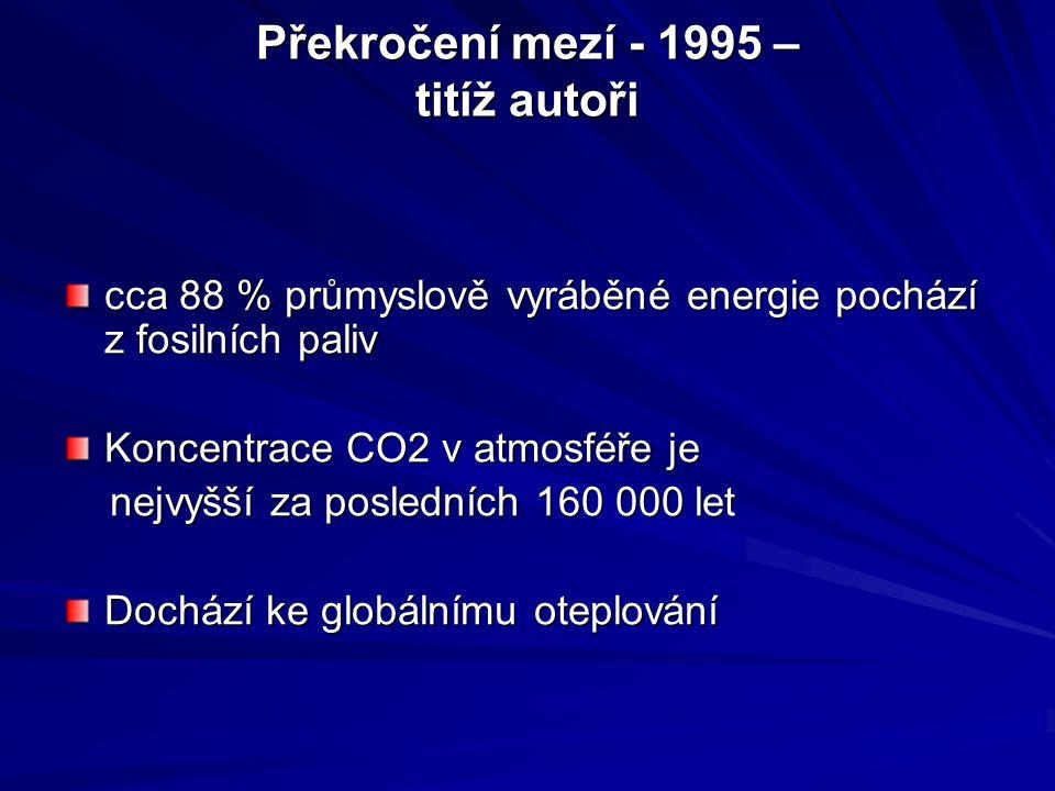 Překročení mezí - 1995 – titíž autoři cca 88 % průmyslově vyráběné energie pochází z fosilních paliv Koncentrace CO2 v atmosféře je nejvyšší za posledních 160 000 let nejvyšší za posledních 160 000 let Dochází ke globálnímu oteplování