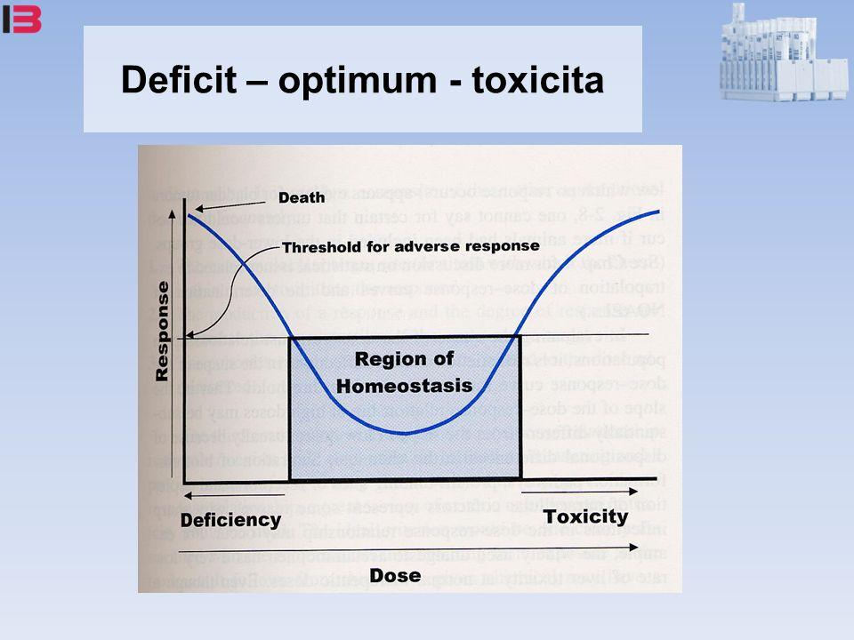 Deficit – optimum - toxicita