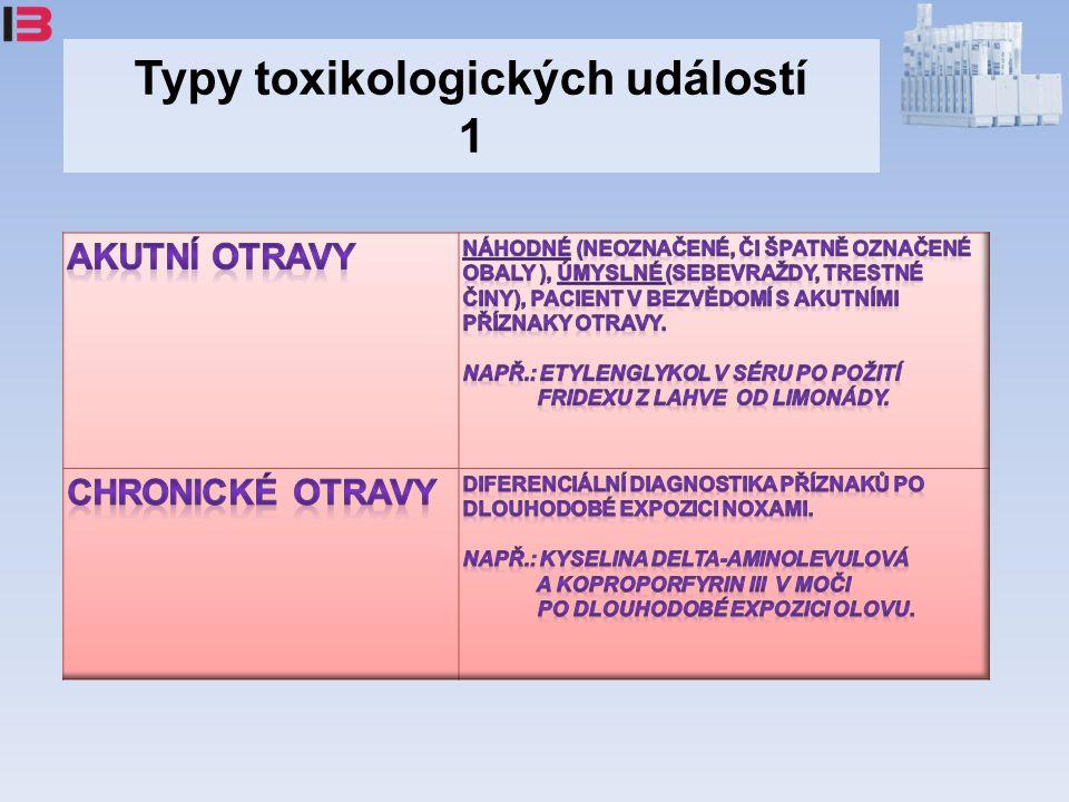 Typy toxikologických událostí 1
