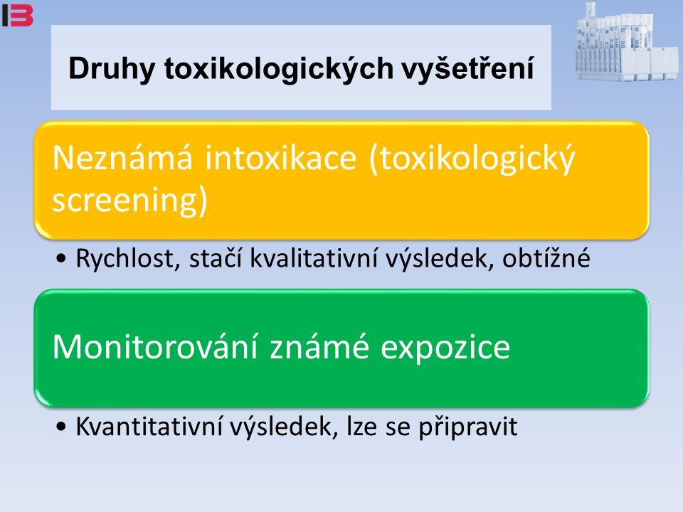 Druhy toxikologických vyšetření Neznámá intoxikace (toxikologický screening) Rychlost, stačí kvalitativní výsledek, obtížné Monitorování známé expozice Kvantitativní výsledek, lze se připravit