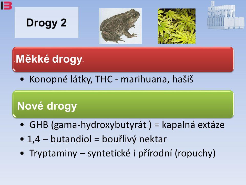 Drogy 2 Měkké drogy Konopné látky, THC - marihuana, hašiš Nové drogy GHB (gama-hydroxybutyrát ) = kapalná extáze 1,4 – butandiol = bouřlivý nektar Tryptaminy – syntetické i přírodní (ropuchy)