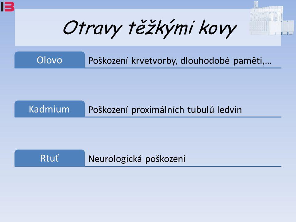 Otravy těžkými kovy Poškození krvetvorby, dlouhodobé paměti,… Olovo Poškození proximálních tubulů ledvin Kadmium Neurologická poškození Rtuť