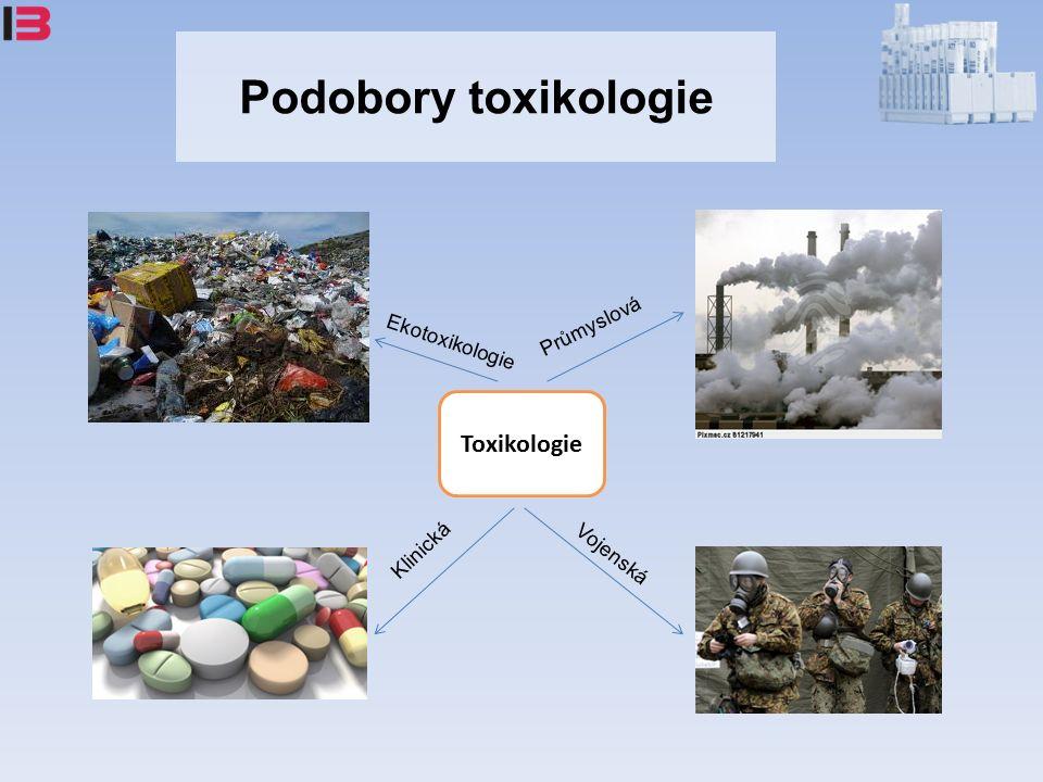 Podobory toxikologie Toxikologie Ekotoxikologie Průmyslová Vojenská Klinická