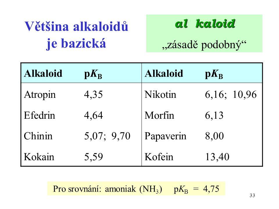 33 Většina alkaloidů je bazická AlkaloidpKBpKB pKBpKB Atropin Efedrin Chinin Kokain 4,35 4,64 5,07; 9,70 5,59 Nikotin Morfin Papaverin Kofein 6,16; 10