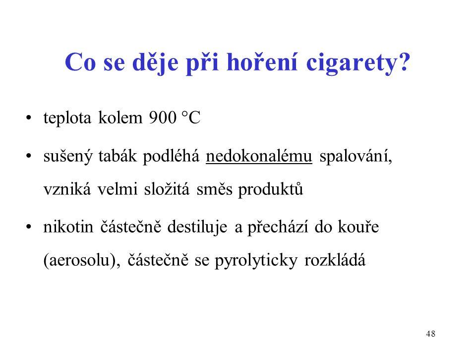 48 Co se děje při hoření cigarety? teplota kolem 900  C sušený tabák podléhá nedokonalému spalování, vzniká velmi složitá směs produktů nikotin částe