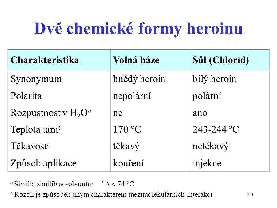 54 Dvě chemické formy heroinu CharakteristikaVolná bázeSůl (Chlorid) Synonymum Polarita Rozpustnost v H 2 O a Teplota tání b Těkavost c Způsob aplikac