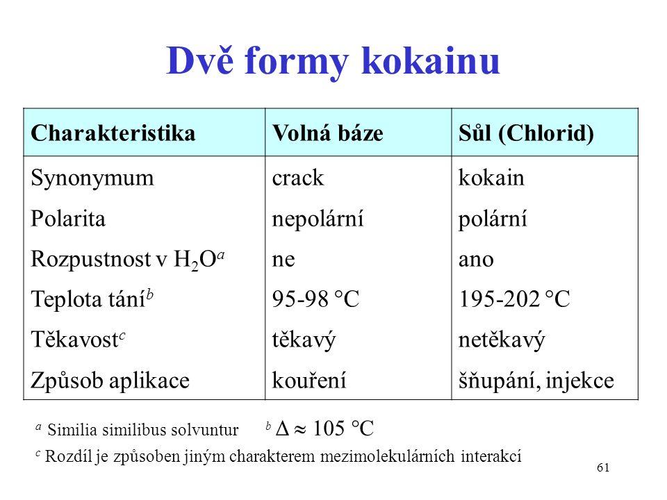 61 Dvě formy kokainu CharakteristikaVolná bázeSůl (Chlorid) Synonymum Polarita Rozpustnost v H 2 O a Teplota tání b Těkavost c Způsob aplikace crack n