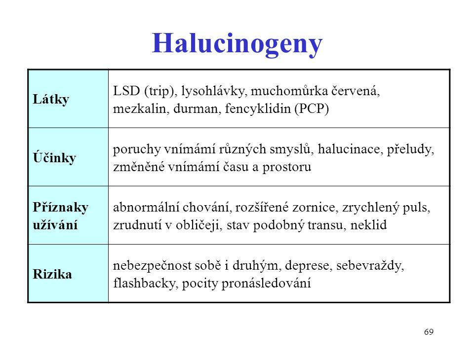 69 Halucinogeny Látky LSD (trip), lysohlávky, muchomůrka červená, mezkalin, durman, fencyklidin (PCP) Účinky poruchy vnímámí různých smyslů, halucinac