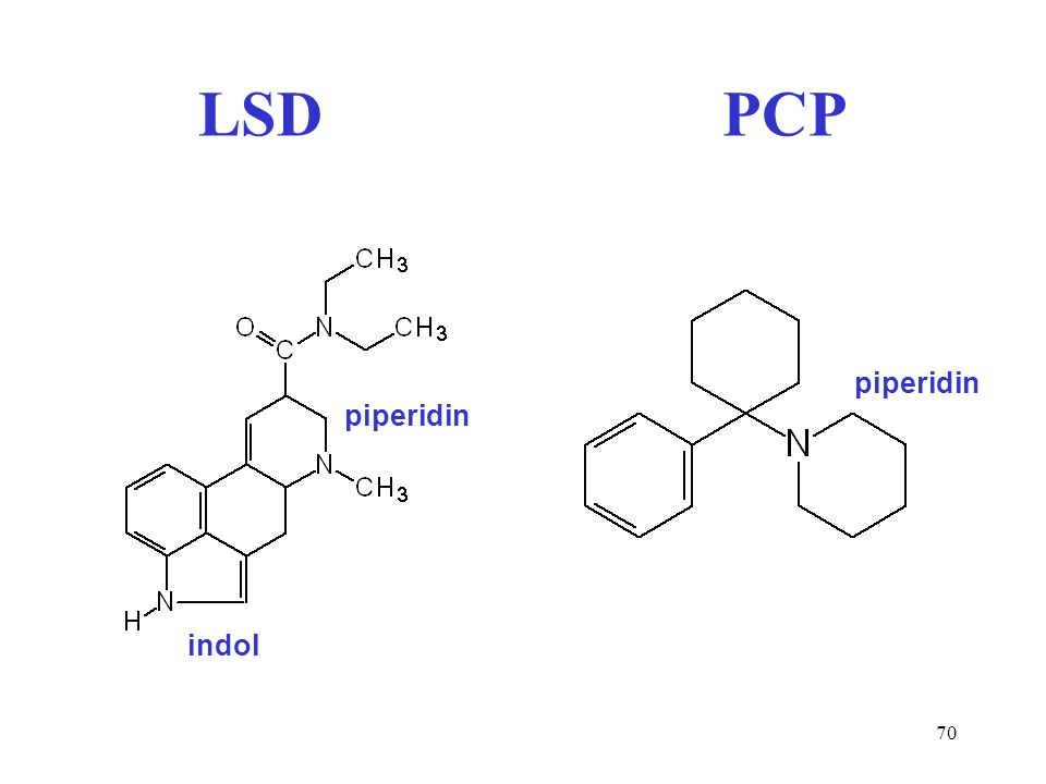 70 LSD PCP piperidin indol piperidin