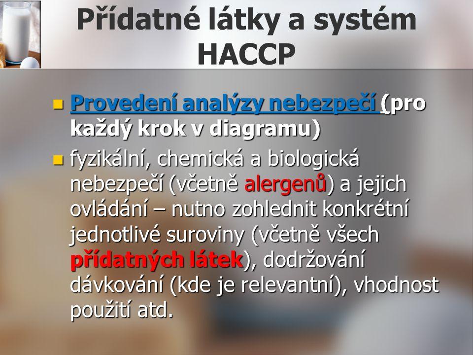 Přídatné látky a systém HACCP Provedení analýzy nebezpečí (pro každý krok v diagramu) Provedení analýzy nebezpečí (pro každý krok v diagramu) fyzikální, chemická a biologická nebezpečí (včetně alergenů) a jejich ovládání – nutno zohlednit konkrétní jednotlivé suroviny (včetně všech přídatných látek), dodržování dávkování (kde je relevantní), vhodnost použití atd.