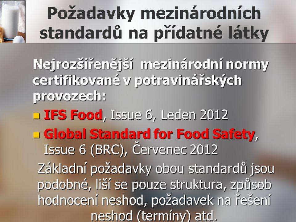 Požadavky mezinárodních standardů na přídatné látky Nejrozšířenější mezinárodní normy certifikované v potravinářských provozech: IFS Food, Issue 6, Leden 2012 IFS Food, Issue 6, Leden 2012 Global Standard for Food Safety, Issue 6 (BRC), Červenec 2012 Global Standard for Food Safety, Issue 6 (BRC), Červenec 2012 Základní požadavky obou standardů jsou podobné, liší se pouze struktura, způsob hodnocení neshod, požadavek na řešení neshod (termíny) atd.