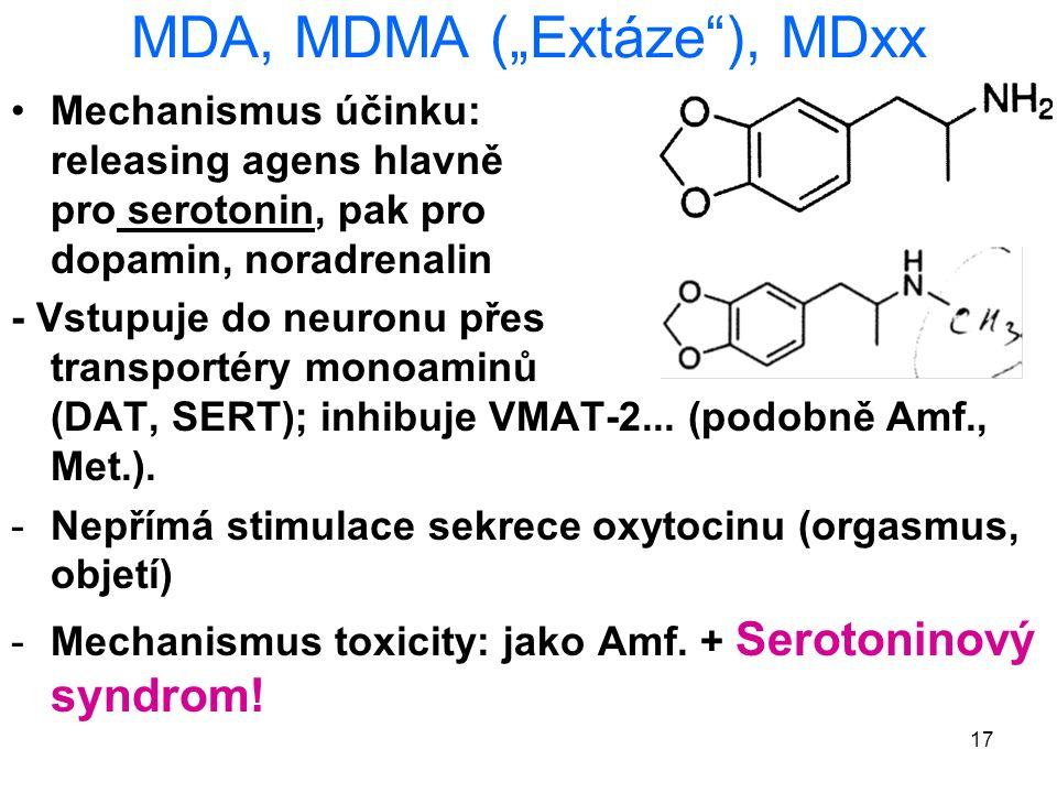 """17 MDA, MDMA (""""Extáze ), MDxx Mechanismus účinku: releasing agens hlavně pro serotonin, pak pro dopamin, noradrenalin - Vstupuje do neuronu přes transportéry monoaminů (DAT, SERT); inhibuje VMAT-2..."""