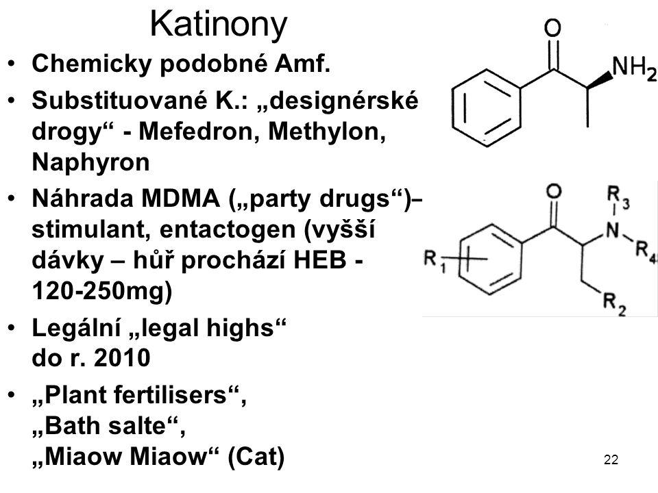 22 Katinony Chemicky podobné Amf.