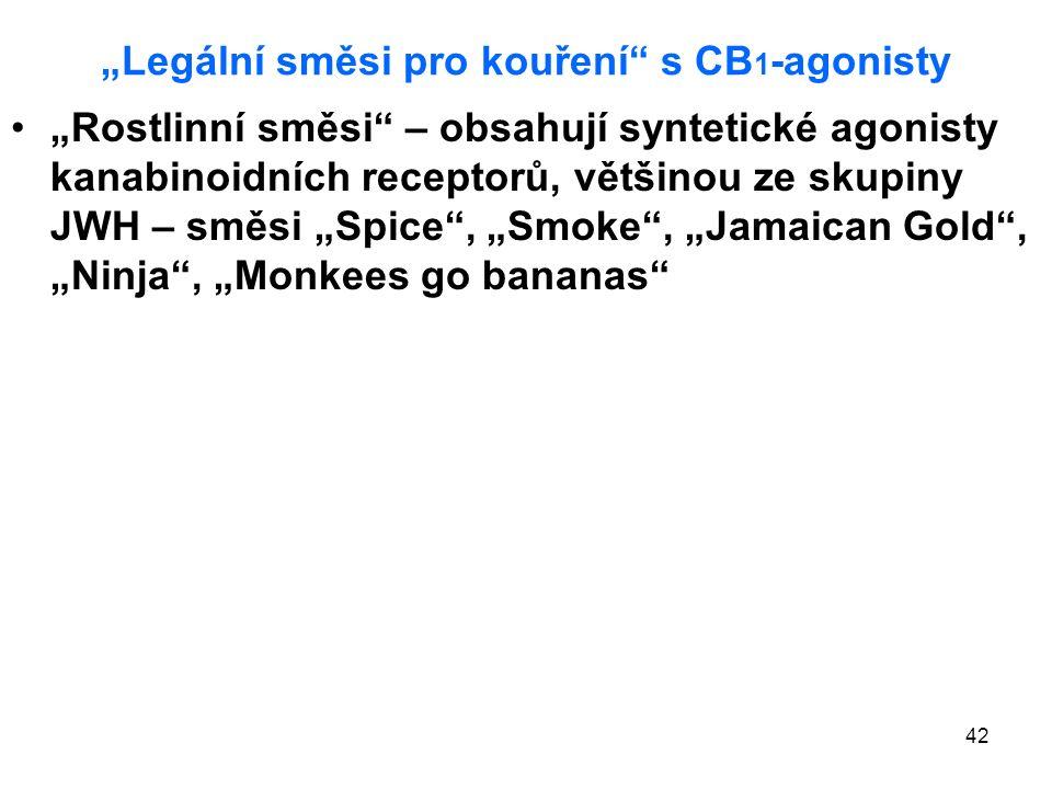 """42 """"Legální směsi pro kouření s CB 1 -agonisty """"Rostlinní směsi – obsahují syntetické agonisty kanabinoidních receptorů, většinou ze skupiny JWH – směsi """"Spice , """"Smoke , """"Jamaican Gold , """"Ninja , """"Monkees go bananas"""