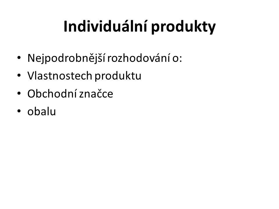 Individuální produkty Nejpodrobnější rozhodování o: Vlastnostech produktu Obchodní značce obalu