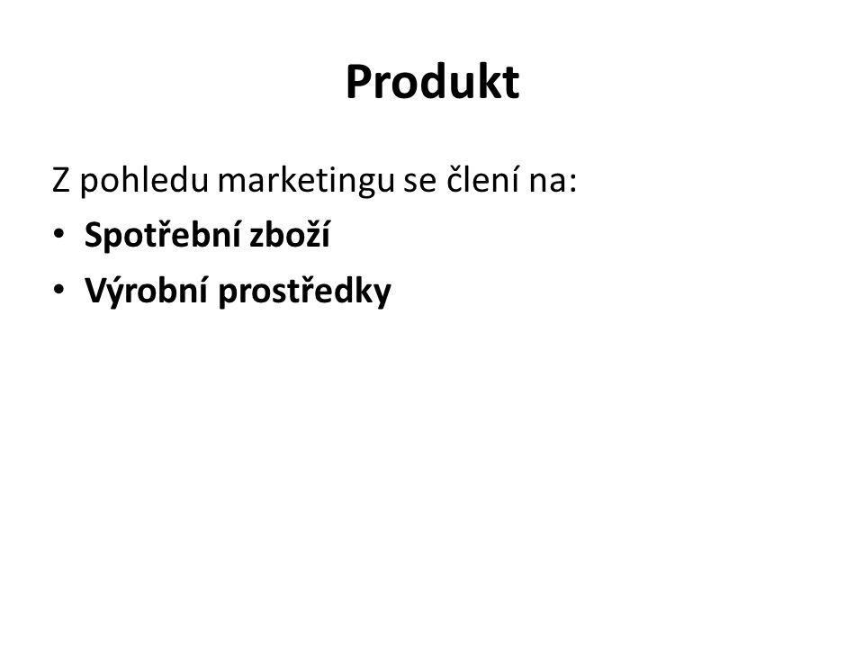 Produkt Z pohledu marketingu se člení na: Spotřební zboží Výrobní prostředky