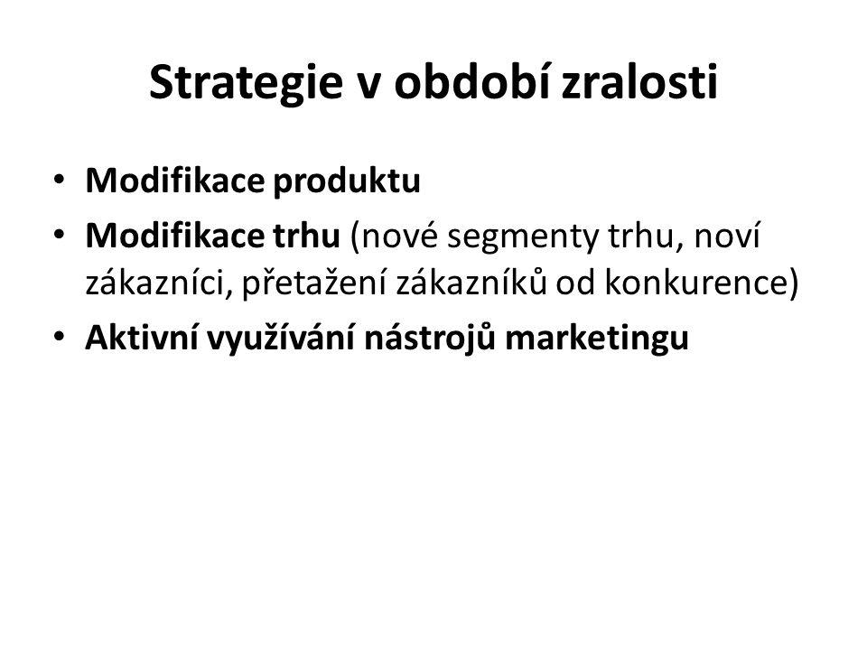 Strategie v období zralosti Modifikace produktu Modifikace trhu (nové segmenty trhu, noví zákazníci, přetažení zákazníků od konkurence) Aktivní využívání nástrojů marketingu