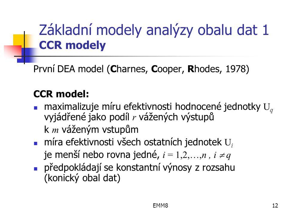 EMM812 Základní modely analýzy obalu dat 1 CCR modely První DEA model (Charnes, Cooper, Rhodes, 1978) CCR model: maximalizuje míru efektivnosti hodnocené jednotky U q vyjádřené jako podíl r vážených výstupů k m váženým vstupům míra efektivnosti všech ostatních jednotek U i je menší nebo rovna jedné, i = 1,2,…,n, i  q předpokládají se konstantní výnosy z rozsahu (konický obal dat)