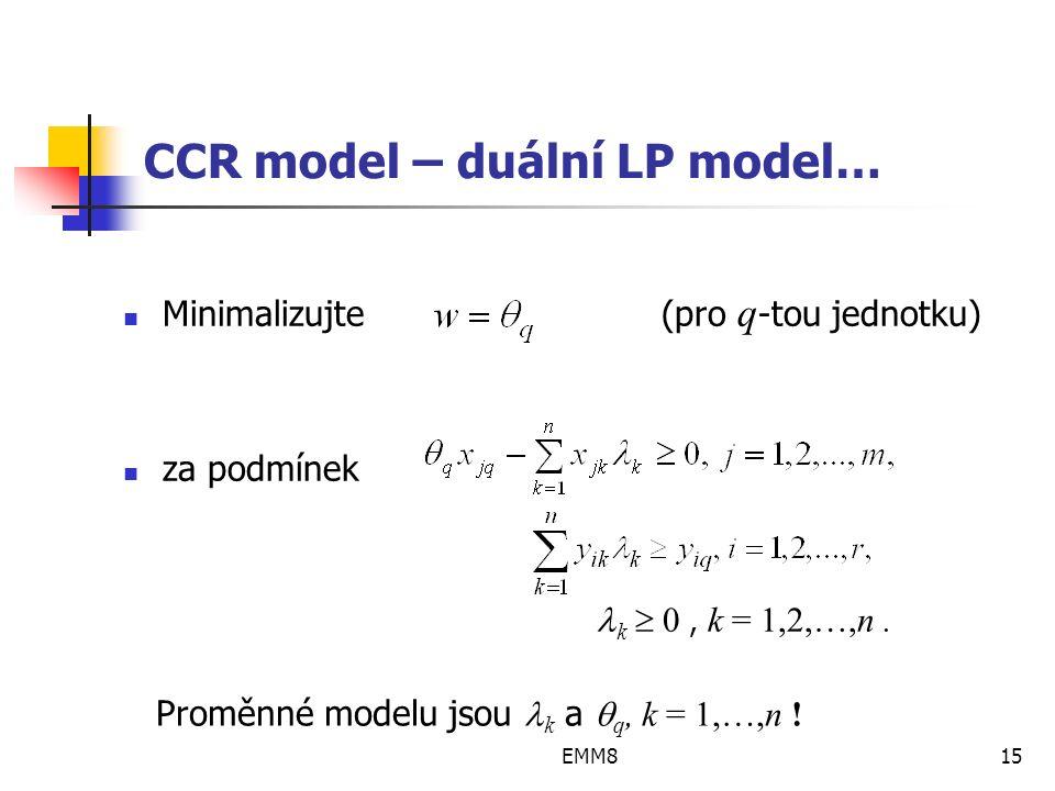 EMM815 CCR model – duální LP model… Minimalizujte (pro q -tou jednotku) za podmínek k  0, k = 1,2,…,n.