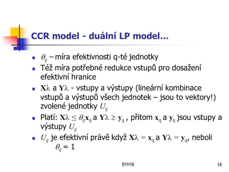 EMM816 CCR model - duální LP model…  q – míra efektivnosti q-té jednotky Též míra potřebné redukce vstupů pro dosažení efektivní hranice X a Y - vstupy a výstupy (lineární kombinace vstupů a výstupů všech jednotek – jsou to vektory!) zvolené jednotky U q Platí: X ≤  q x q a Y  y q, přitom x q a y q jsou vstupy a výstupy U q U q je efektivní právě když X = x q a Y = y q, neboli  q = 1