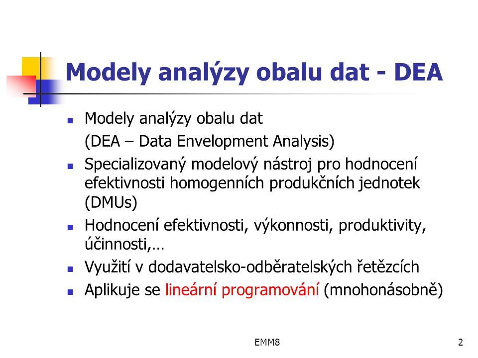 EMM82 Modely analýzy obalu dat - DEA Modely analýzy obalu dat (DEA – Data Envelopment Analysis) Specializovaný modelový nástroj pro hodnocení efektivnosti homogenních produkčních jednotek (DMUs) Hodnocení efektivnosti, výkonnosti, produktivity, účinnosti,… Využití v dodavatelsko-odběratelských řetězcích Aplikuje se lineární programování (mnohonásobně)