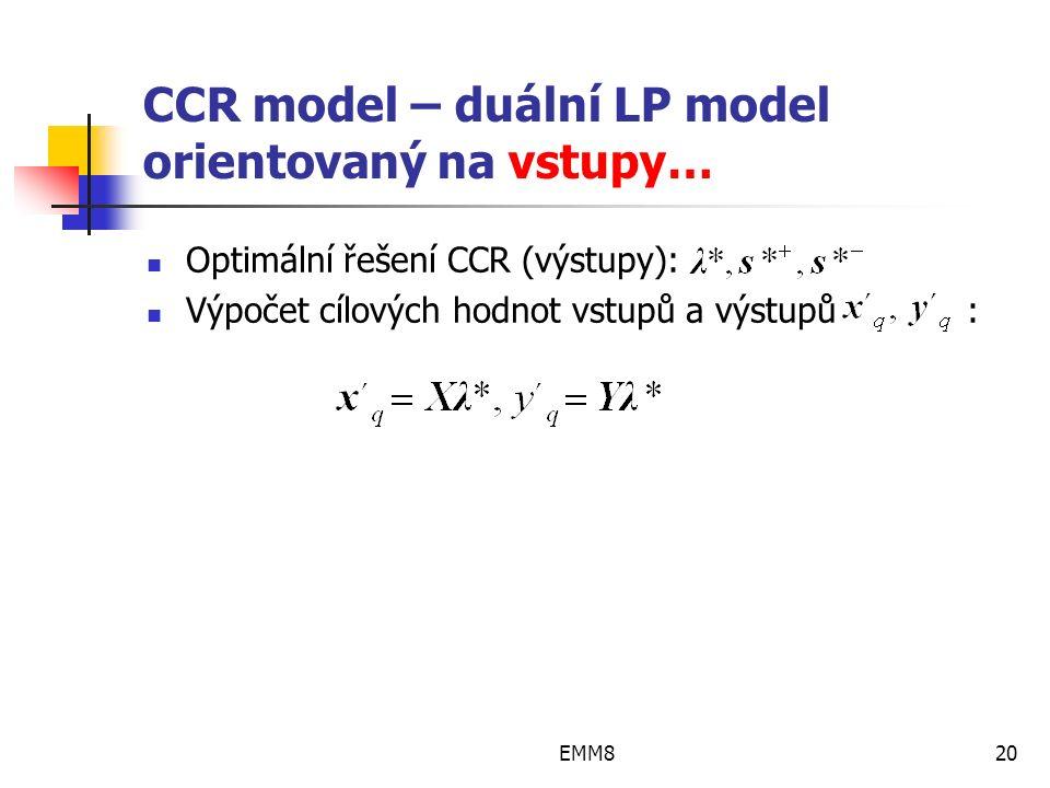 EMM820 CCR model – duální LP model orientovaný na vstupy… Optimální řešení CCR (výstupy): Výpočet cílových hodnot vstupů a výstupů :