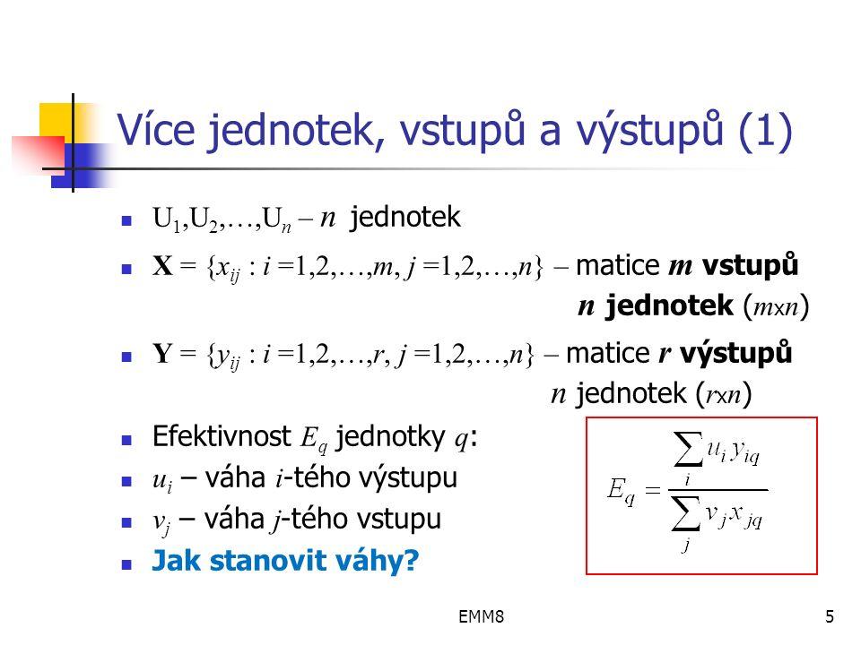 EMM85 Více jednotek, vstupů a výstupů (1) U 1,U 2,…,U n – n jednotek X = {x ij : i =1,2,…,m, j =1,2,…,n} – matice m vstupů n jednotek ( m x n ) Y = {y ij : i =1,2,…,r, j =1,2,…,n} – matice r výstupů n jednotek ( r x n ) Efektivnost E q jednotky q : u i – váha i -tého výstupu v j – váha j -tého vstupu Jak stanovit váhy?