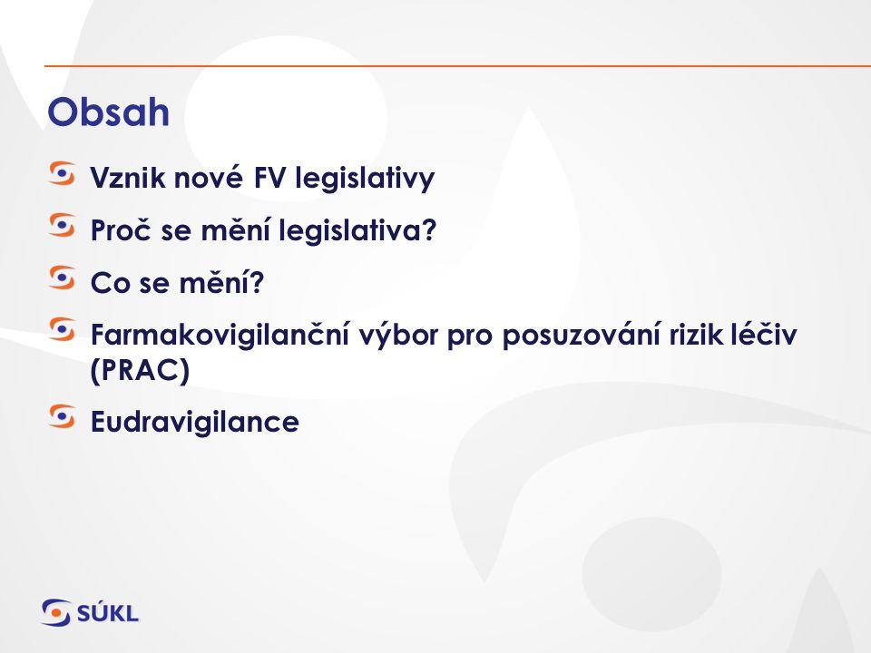 Obsah Vznik nové FV legislativy Proč se mění legislativa.
