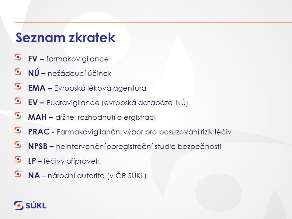 Seznam zkratek FV – farmakovigilance NÚ – nežádoucí účinek EMA – Evropská léková agentura EV – Eudravigilance (evropská databáze NÚ) MAH – držitel rozhodnutí o ergistraci PRAC - Farmakovigilanční výbor pro posuzování rizik léčiv NPSB – neintervenční poregistrační studie bezpečnosti LP – léčivý přípravek NA – národní autorita (v ČR SÚKL)