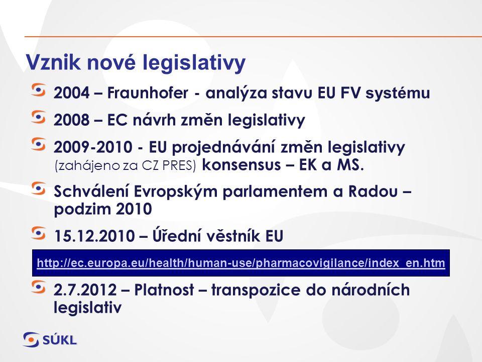 V znik nové legislativy 2004 – Fraunhofer - analýza stavu EU FV systému 2008 – EC návrh změn legislativy 2009-2010 - EU projednávání změn legislativy (zahájeno za CZ PRES) konsensus – EK a MS.