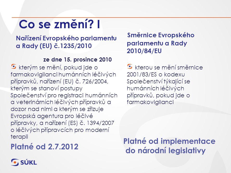 Nařízení Evropského parlamentu a Rady (EU) č.1235/2010 kterým se mění, pokud jde o farmakovigilanci humánních léčivých přípravků, nařízení (EU) č.