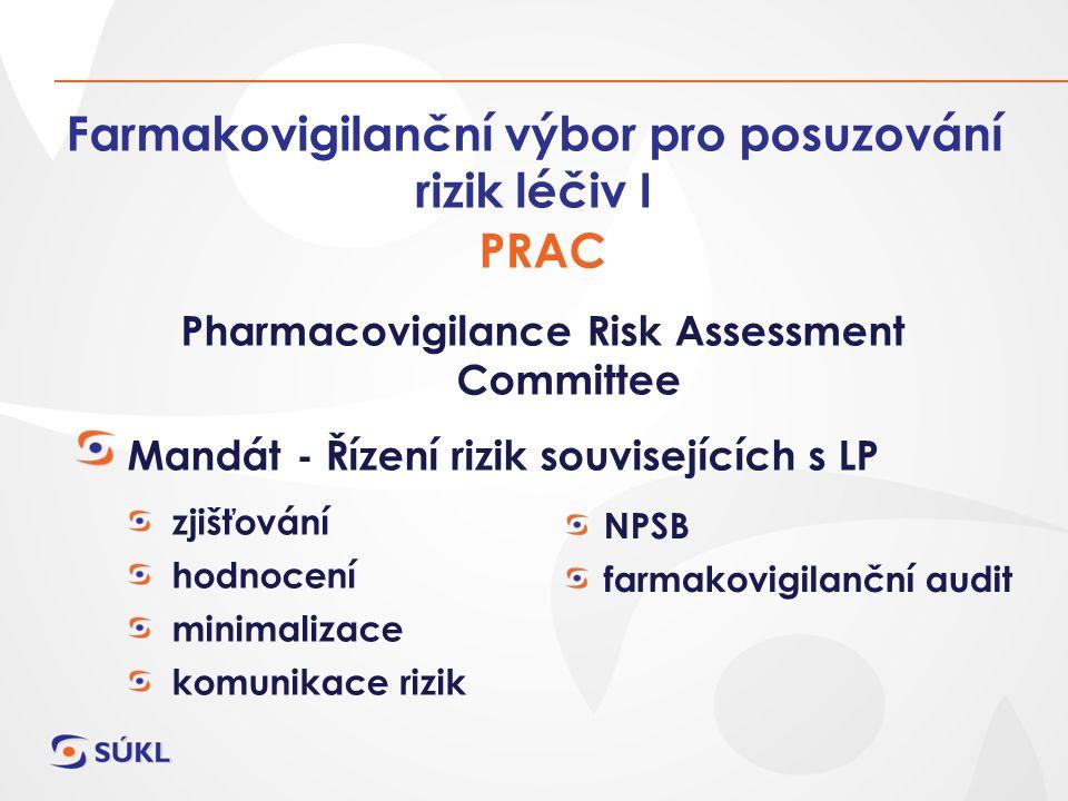 Farmakovigilanční výbor pro posuzování rizik léčiv I PRAC Pharmacovigilance Risk Assessment Committee Mandát - Řízení rizik souvisejících s LP zjišťování hodnocení minimalizace komunikace rizik NPSB farmakovigilanční audit
